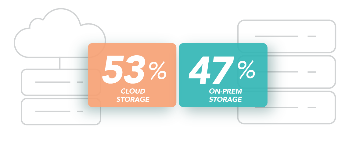 cloud vs on-premise storage