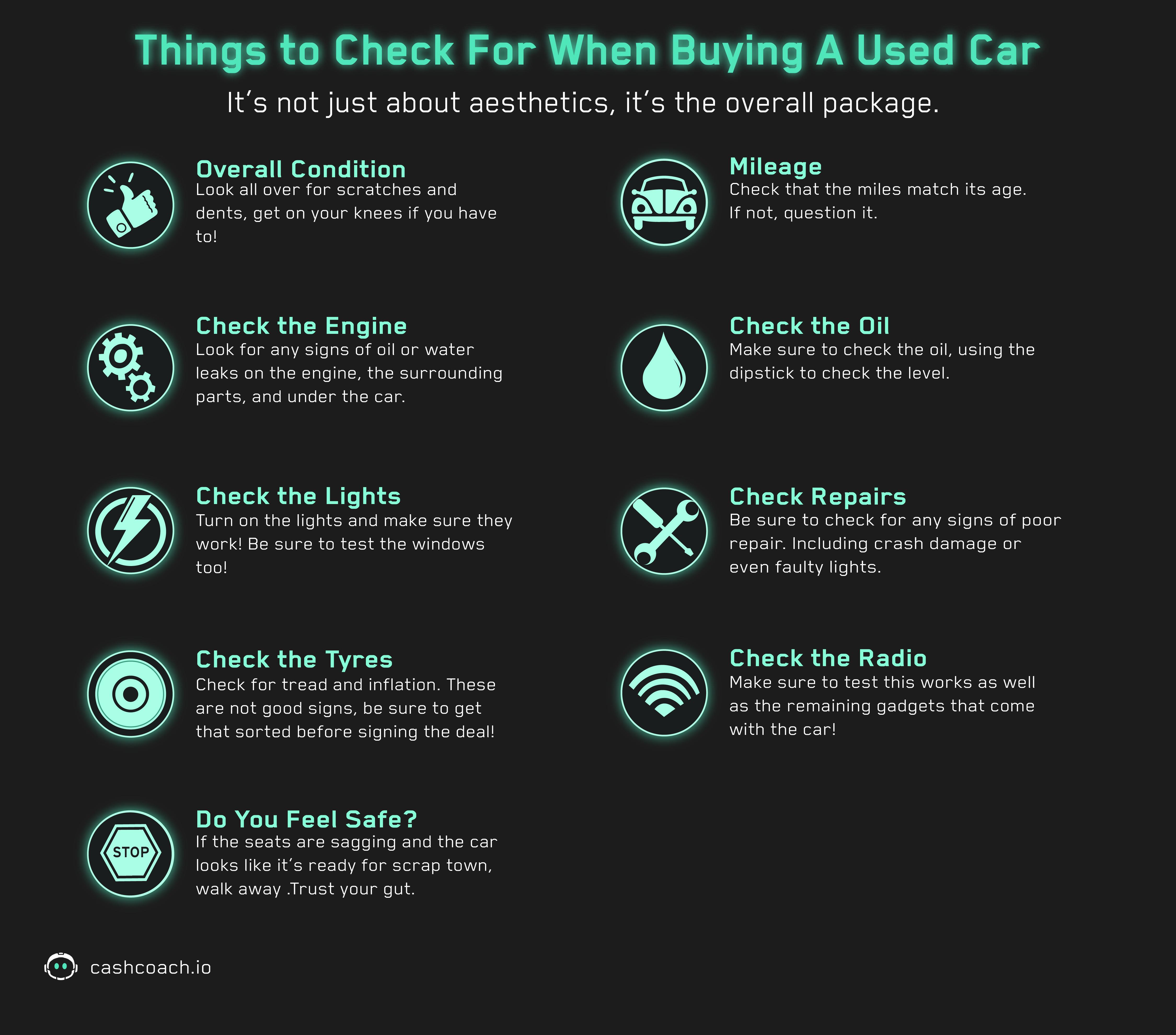 Second Checklist