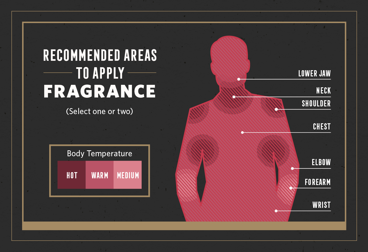 5 Places To Spray A Fragrance On For A More Powerful and Long Lasting Effect