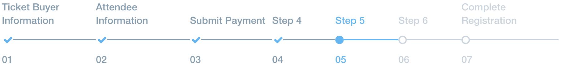 determiate progress bar or wizard