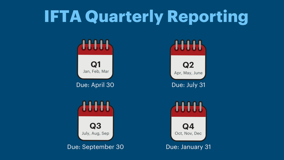 IFTA-quarterly-reports