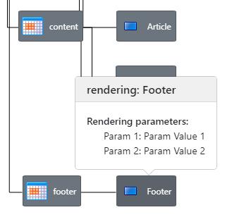 vizualize presentaion details