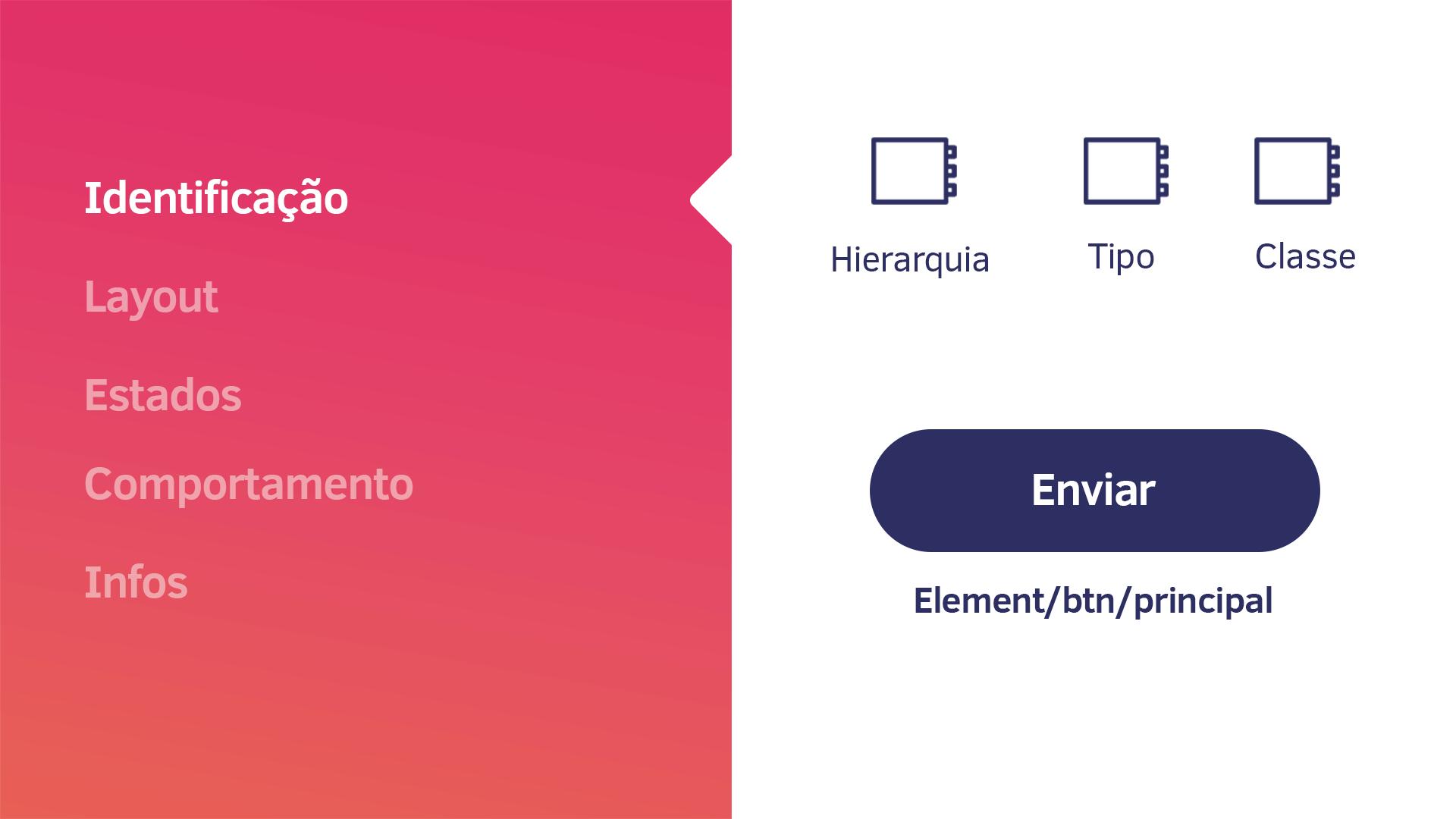 Slide da apresentação: Identificação do objeto