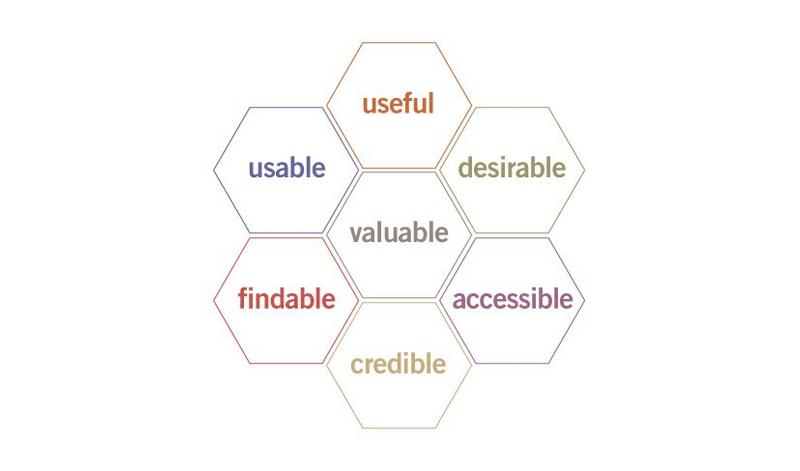 7 key areas