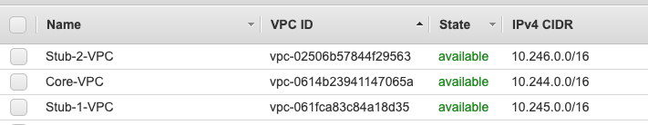Other VPCs Image