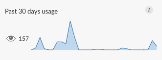 Thumbnail content-usage-past30.png