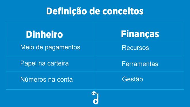 Definição de finanças e dinheiro