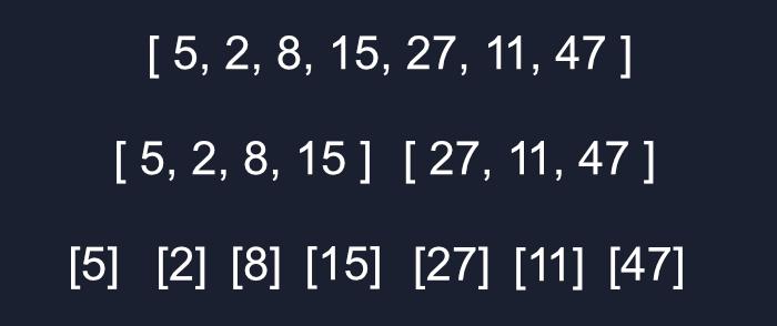 Merge Sort array splitting