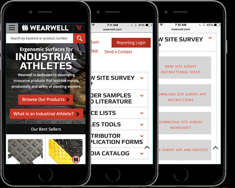Wearwell solution image