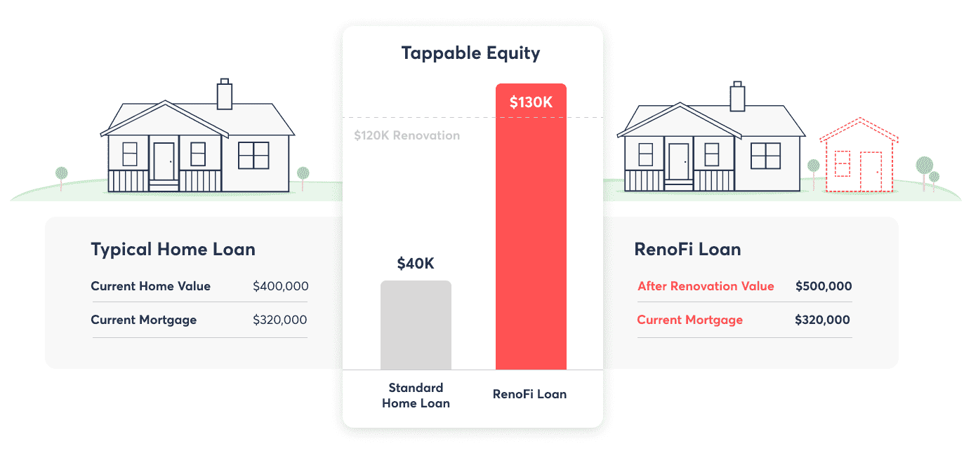 before and after desktop tappable equity