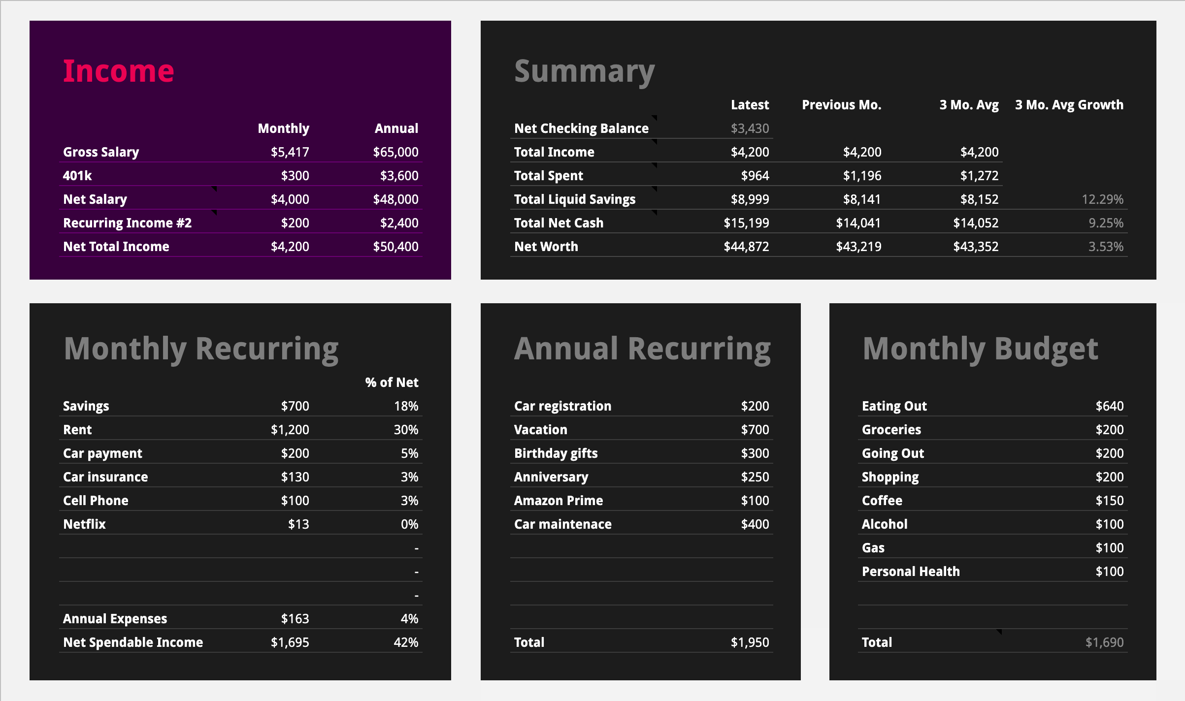 Enter your income data in the Income box on the Dashbord tab