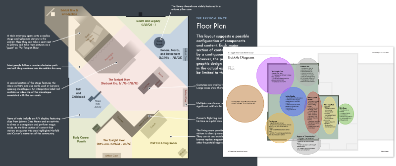 museum floorplan bubble diagram