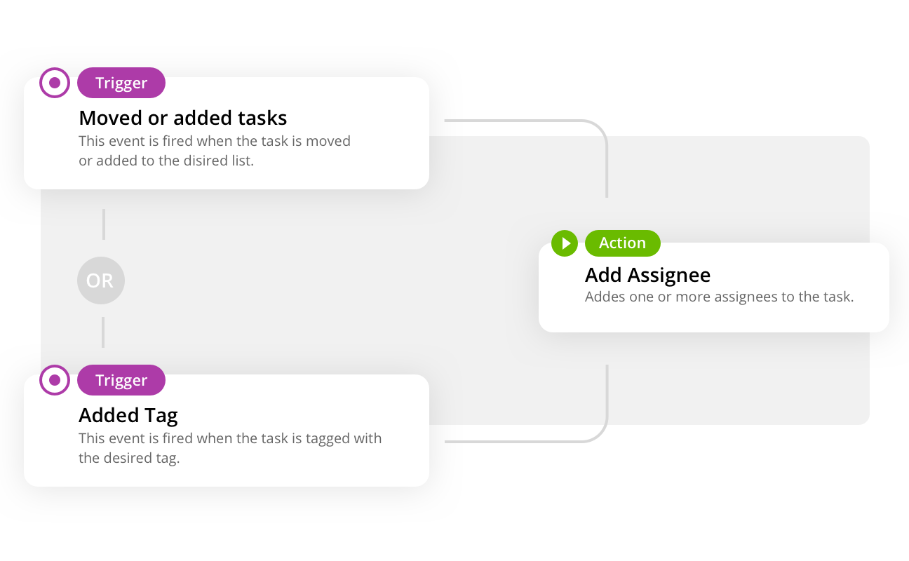 Intelligent Workflow Automation Diagram