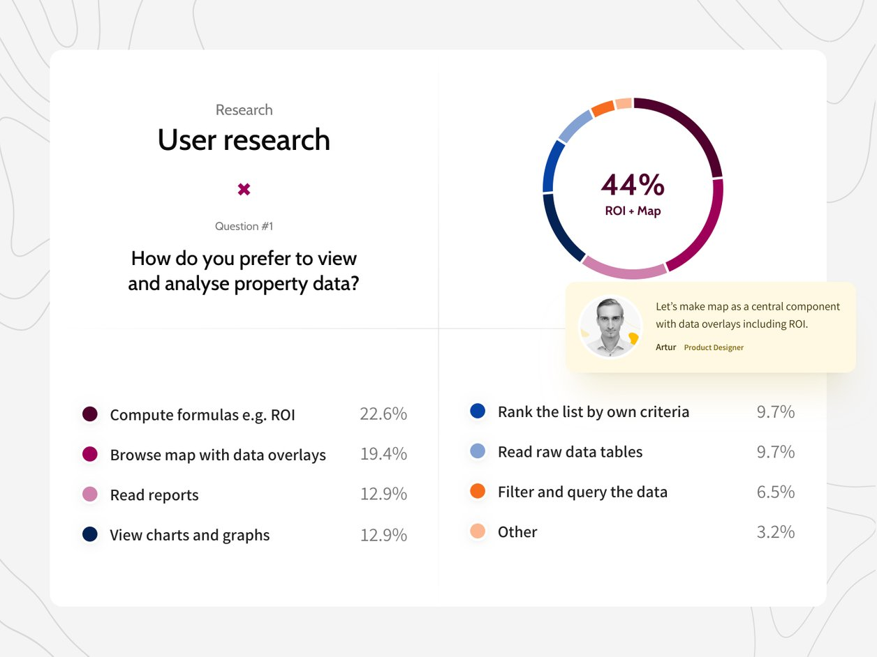 Usability Research - UX Design | Property Deal Genie