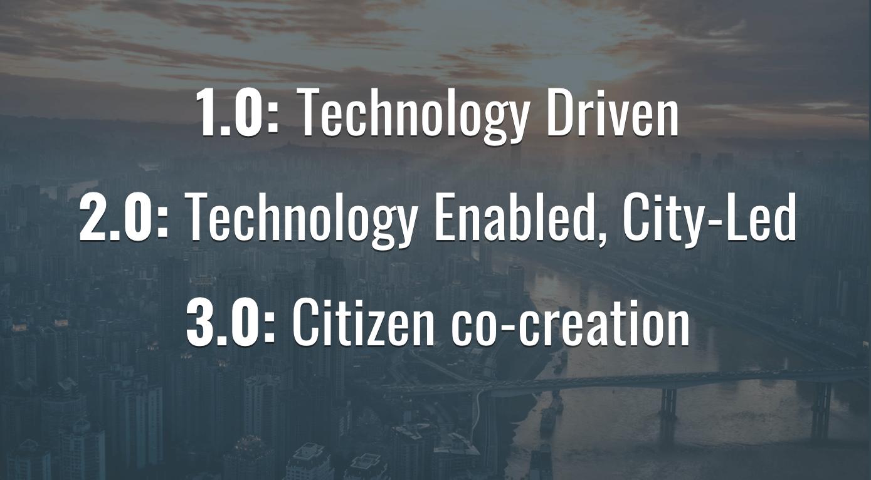 Smart City Development Phases