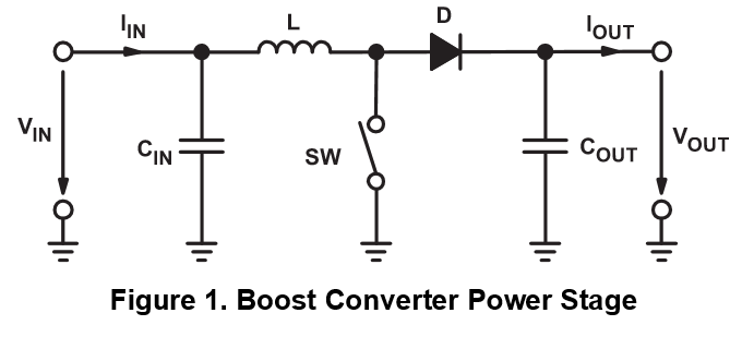 Boost Converter Power Stage