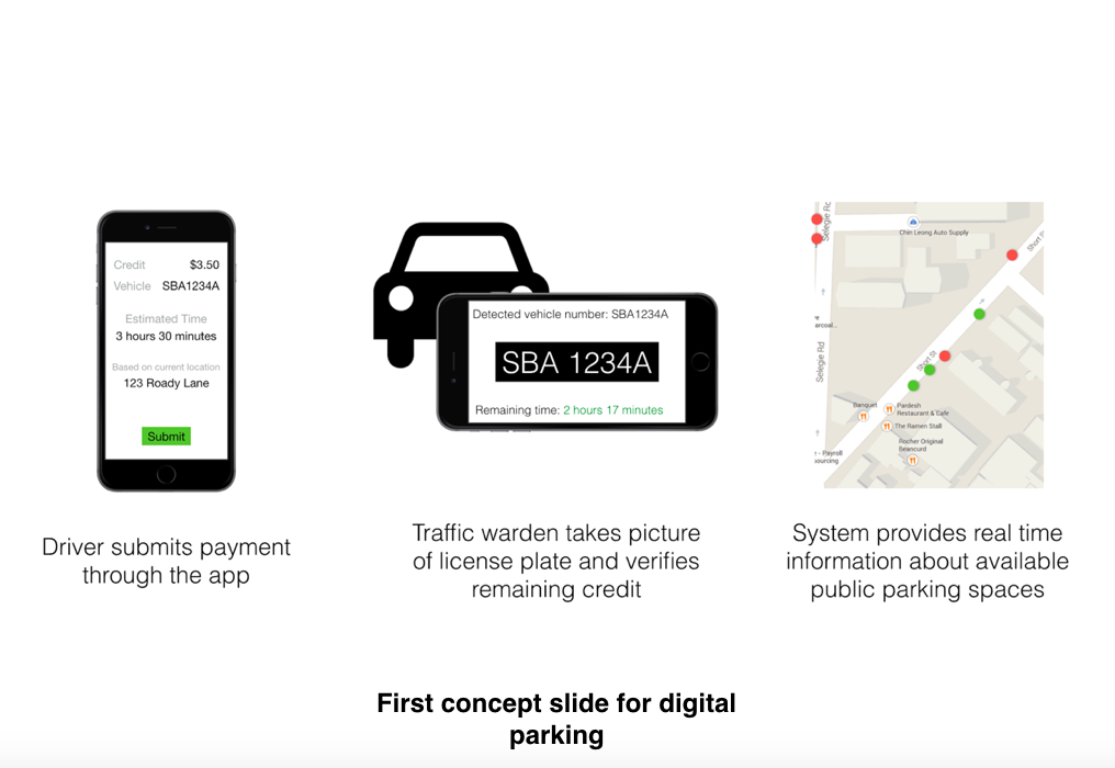 this govtech team is the reason you no longer have to use paper parking coupons