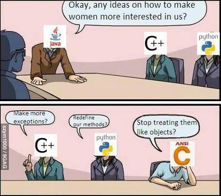 meme C
