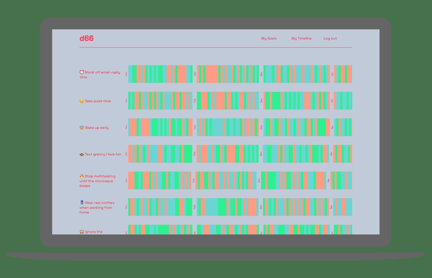 d66 desktop timeline view