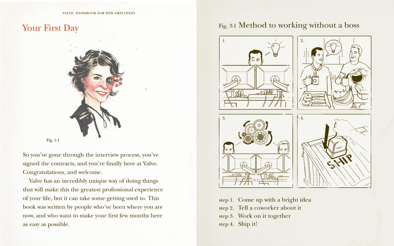 Employee handbook example from Valve