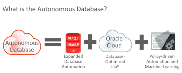 Oracle 18c release: Autonomous Database is Expanded DB Automation + Database Optimized IaaS + Policy-Driven Automation and ML