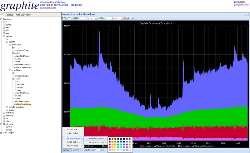 Screenshot of the Graphite UI