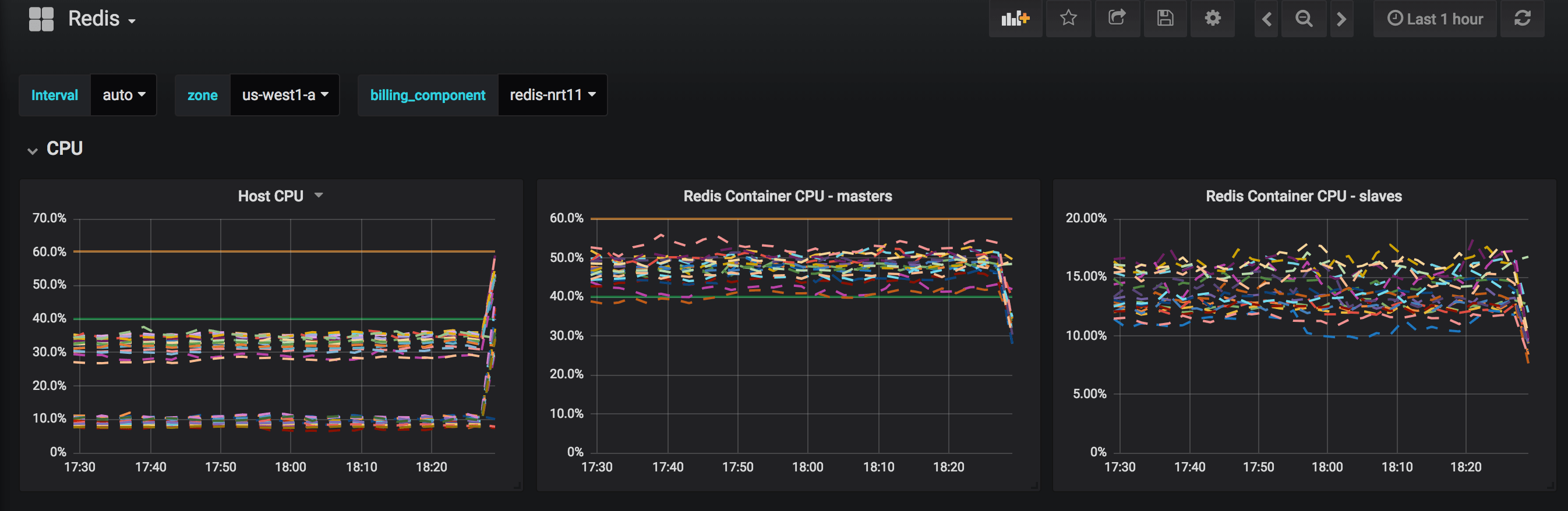 grafana-main-2