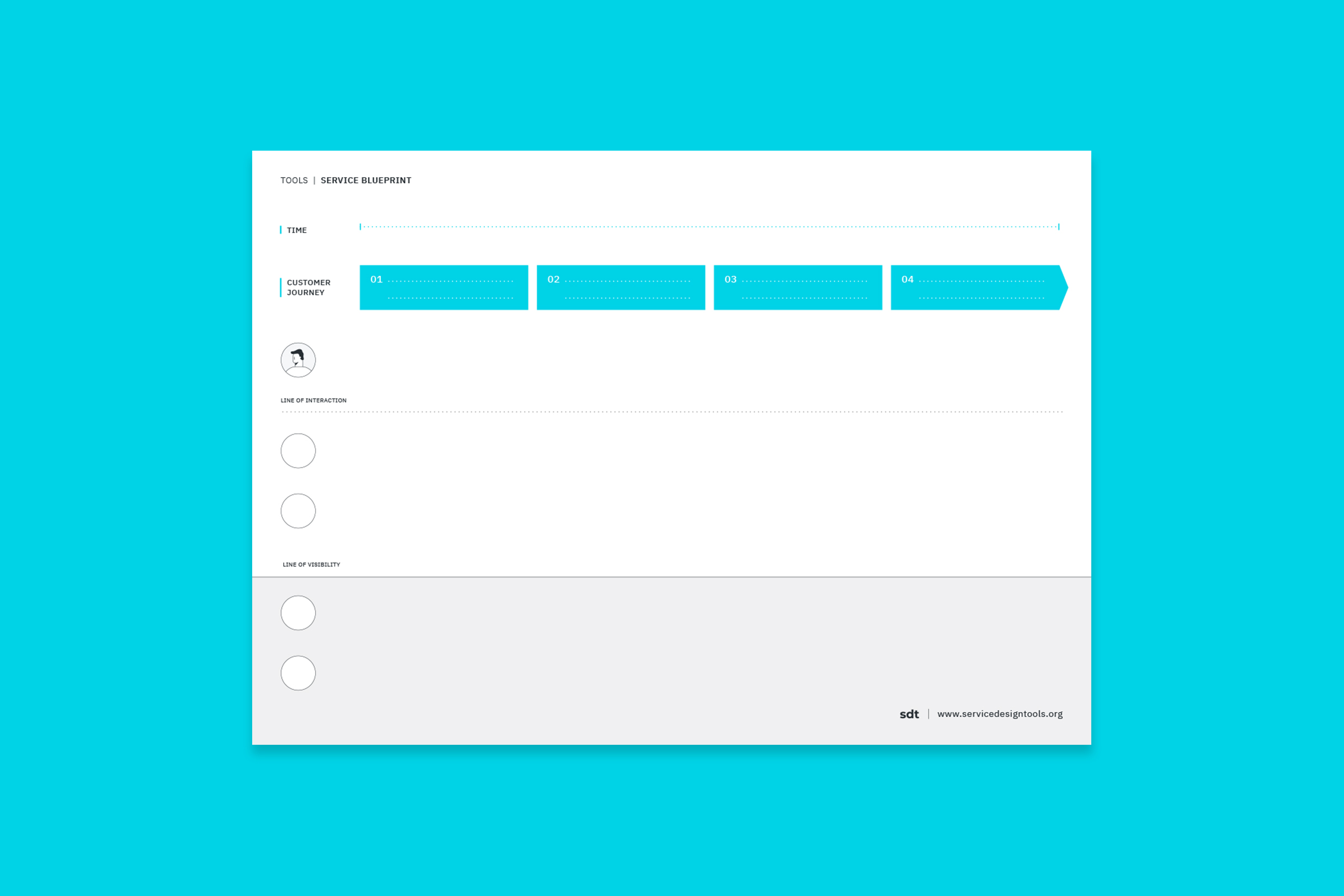 Preview image of the template for Service Blueprint