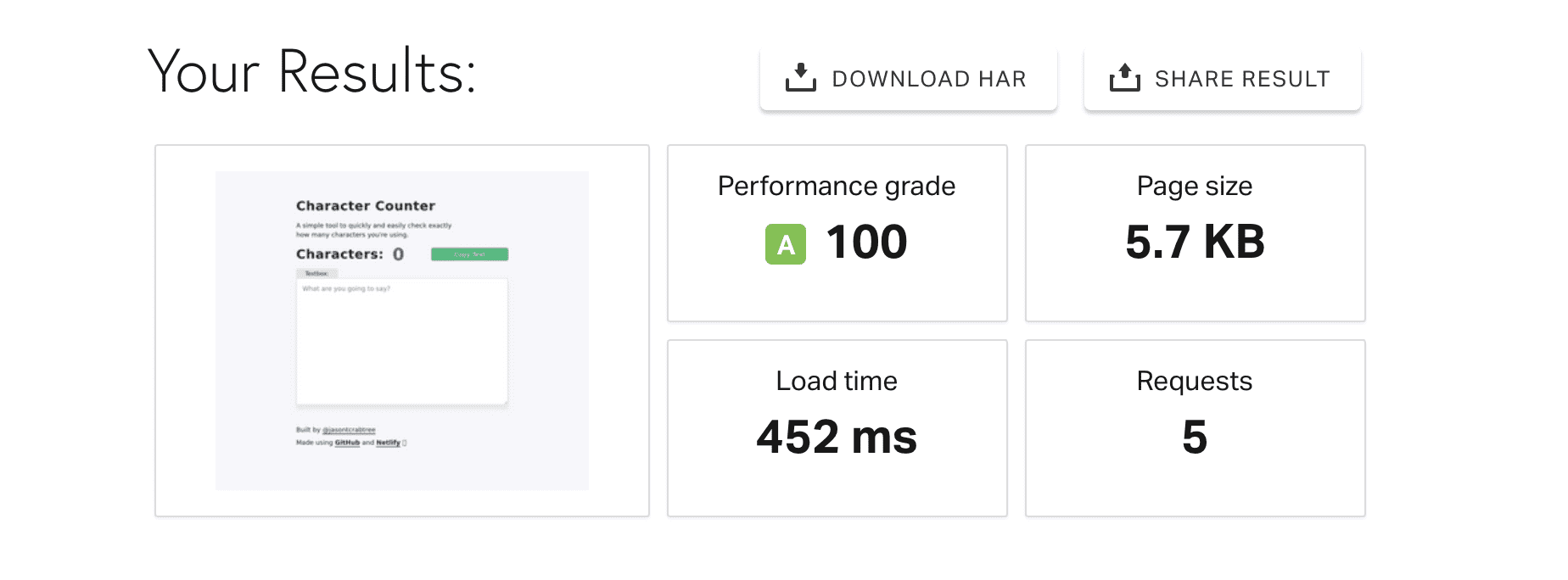 Pingdom Website Speed Test: Load time 452 ms