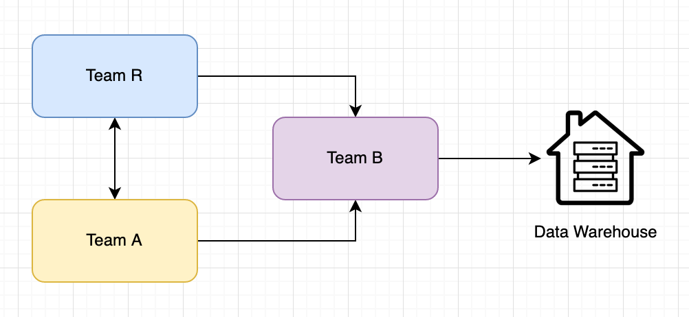 user-workflow