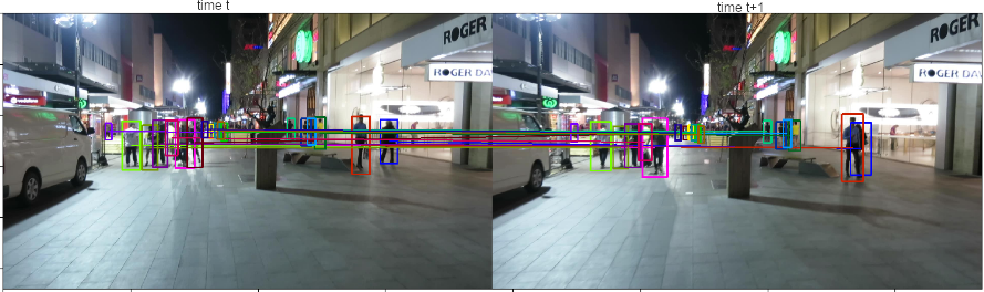 Tracking by detection