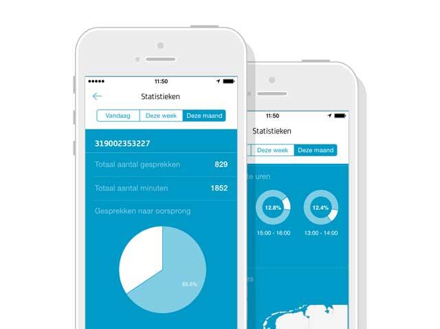 Belstatistieken in onze mobiele apps: mooie, duidelijke grafieken die u in één oogopslag precies vertellen wat u over uw servicenummer moet weten