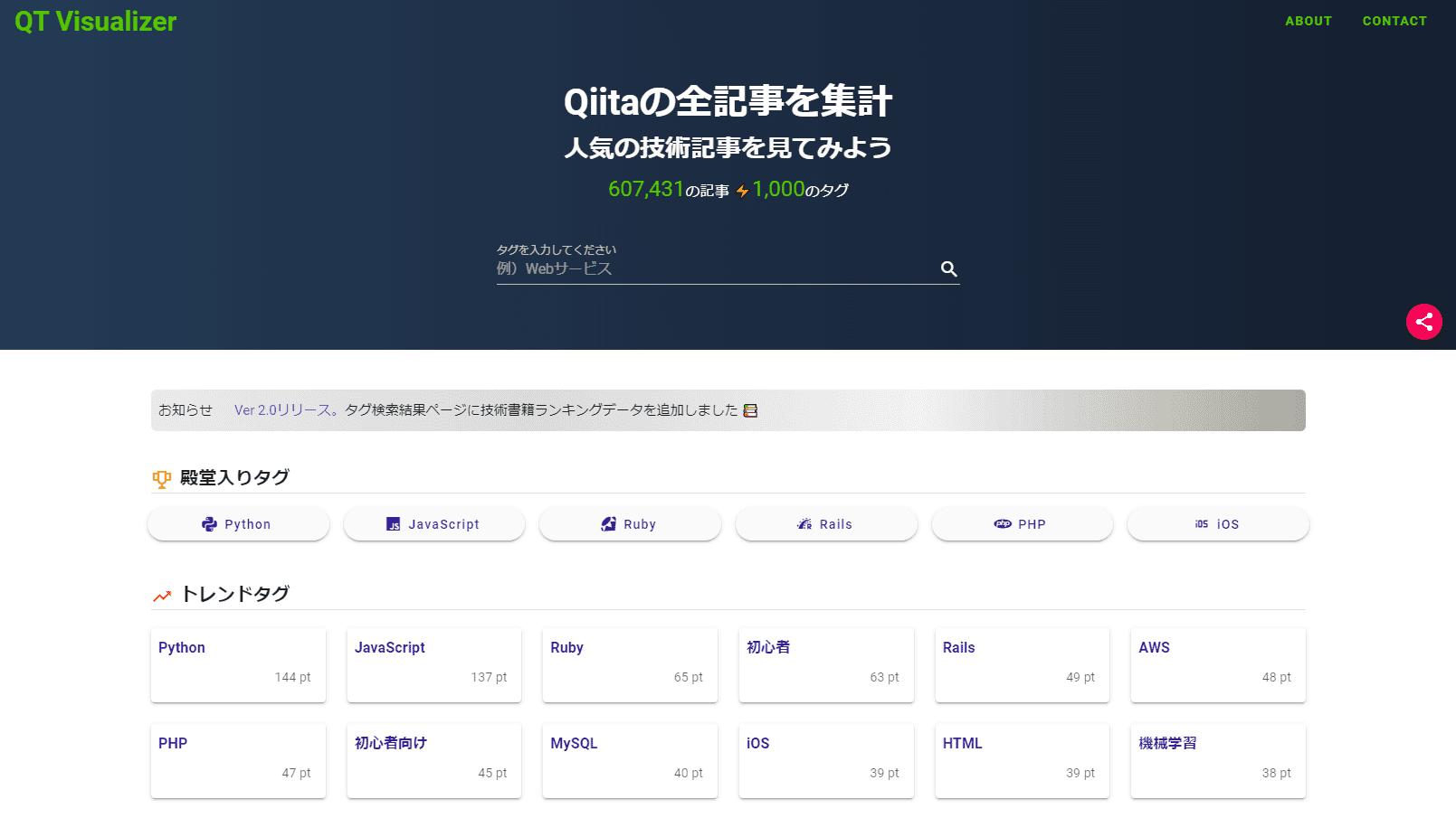 個人開発したWebサービス紹介、Qiita APIを利用した「QT Visualizer|【Qiita技術記事のランキング】」