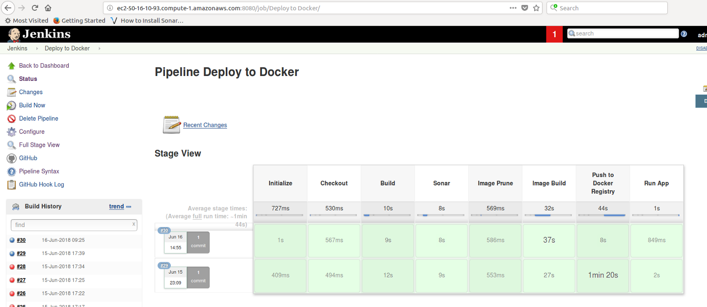 Automated CI-CD with Docker and Jenkins - AVM Consulting
