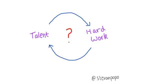 hard work and talent