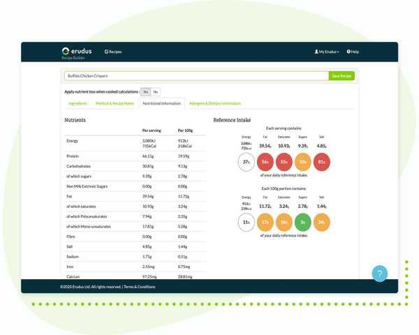 Nutritional Data