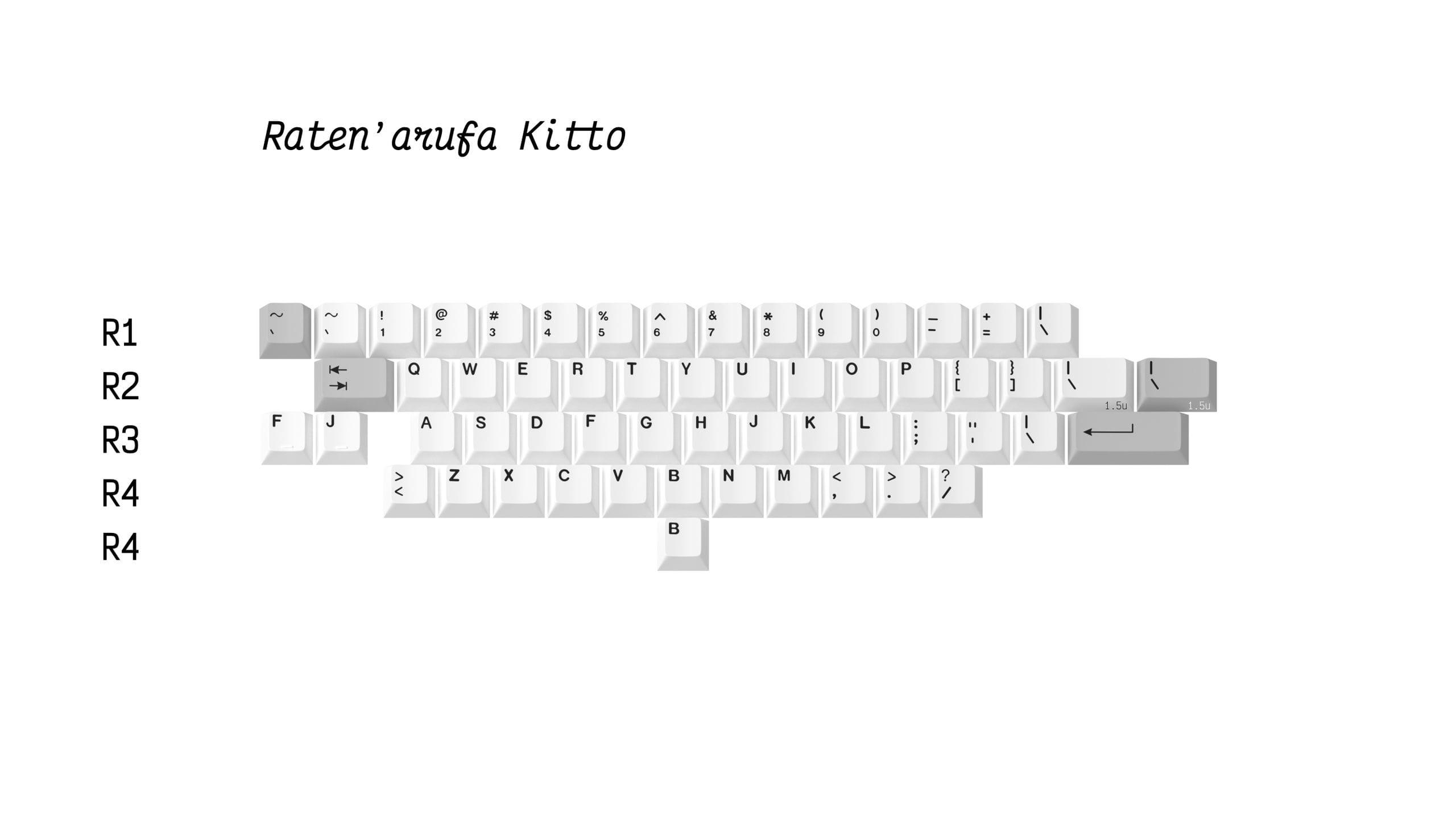 GMK Modern Japanese Desko Raten' arufa Kitto