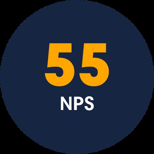 NPS score icon