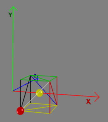 Box Repositioned after pivot added from 3.2