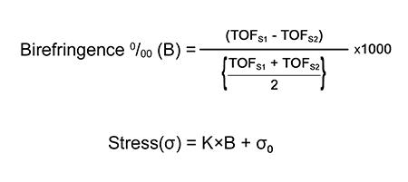 Stress Measurement Formula