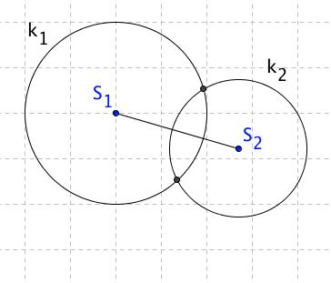 Kružnice se protínají ve dvou bodech