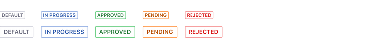 Outline status labels