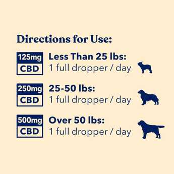 directions for use - cbd oil for dogs