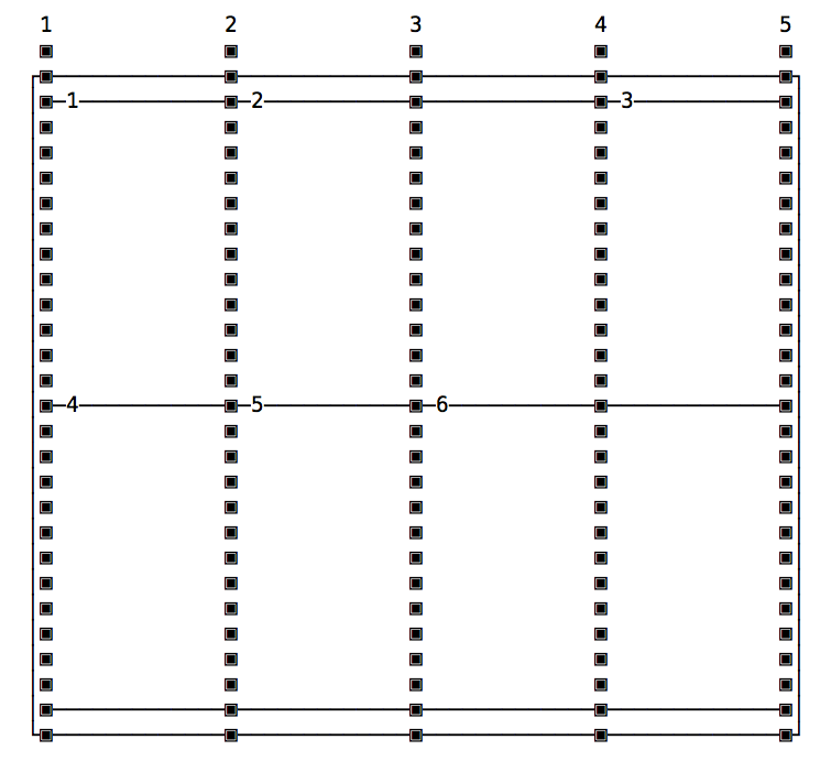The numbers correspond to the vertical line that separates each column