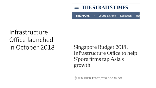 11 Jun. Infrastructure office launched