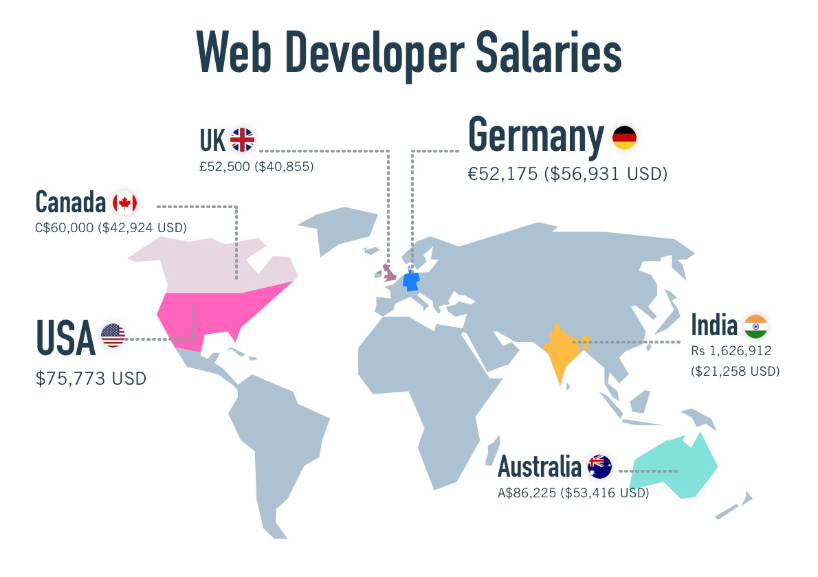 A map showing web developer salaries in various locations around the world
