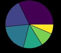 GA-Roulette-Wheel