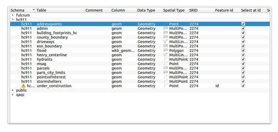 Enterprise database