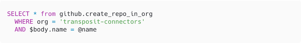 """This operation can be invoked as """"this.create_repo_in_org"""""""