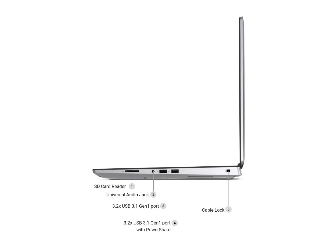 Dell Precision 7750 ports